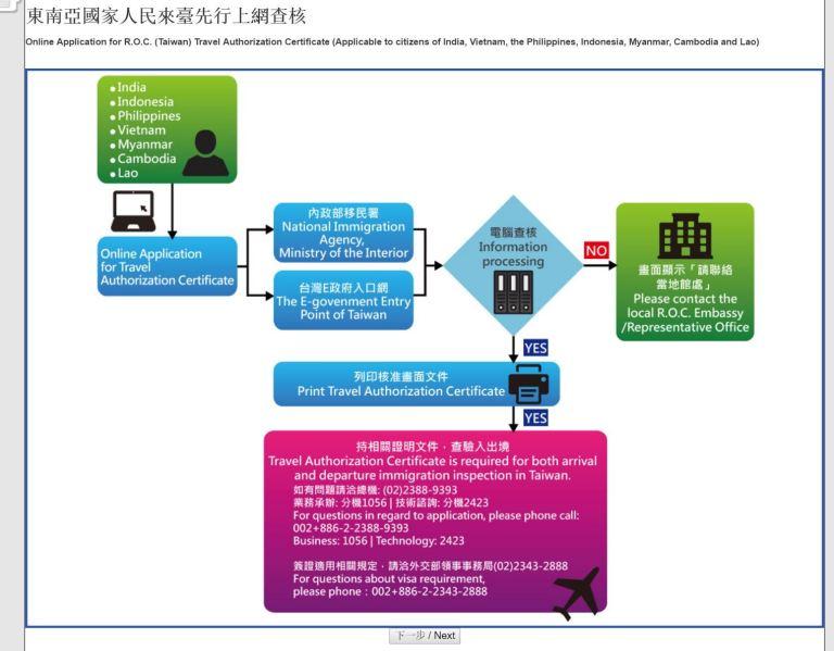 Dien form xin mien visa Dai Loan-2